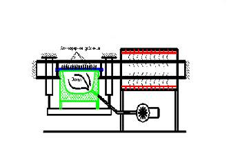 Армирование пластиковых заготовок ванн