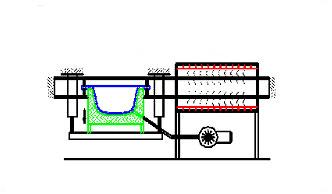 Армирование производится сложной полимерной системой – стеклопластиком