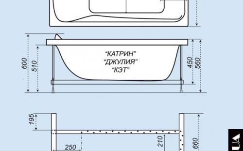 Розміри ванни Джулія Тритон