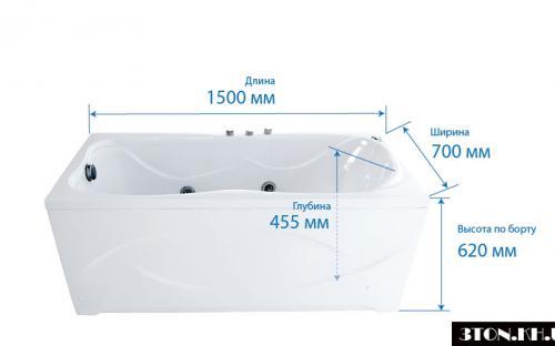Размеры ванны Эмма-150 Тритон