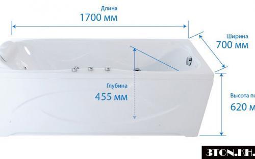Размеры ванны Эмма-170 Тритон
