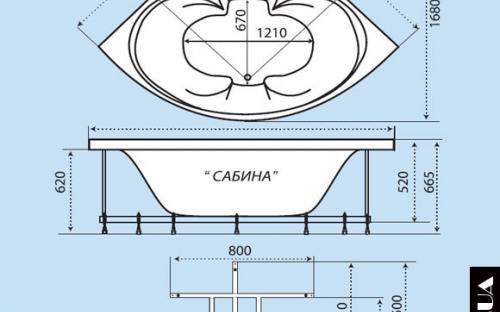 Розміри кутової ванни Сабіна Тритон