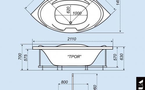 Размеры угловой ванны Троя Тритон